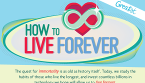 How to Live Forever