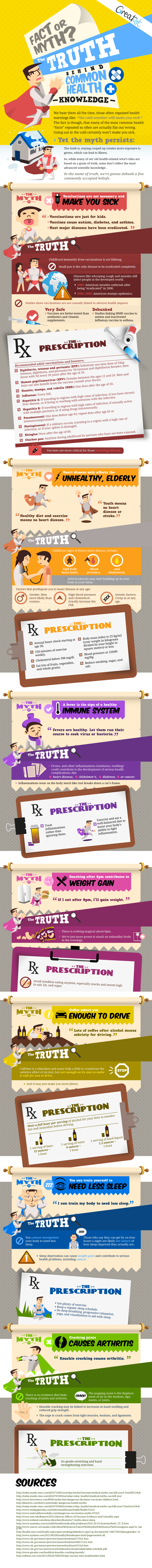 Busting Common Health Myths
