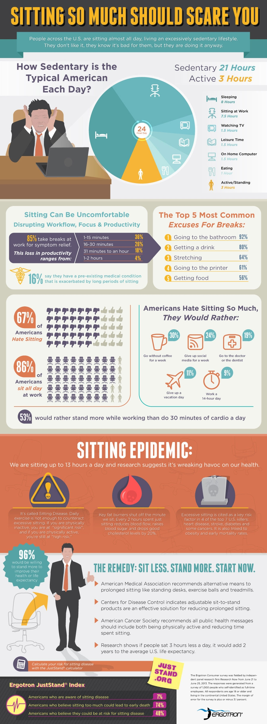 sitting and health infographic