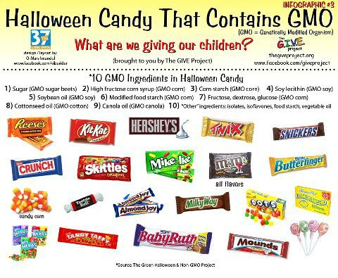 The Give Project GMO Candy