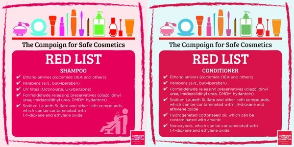 Red Lists from Campaign for Safe Cosmetics are Pocket Guides to Toxic Ingredients